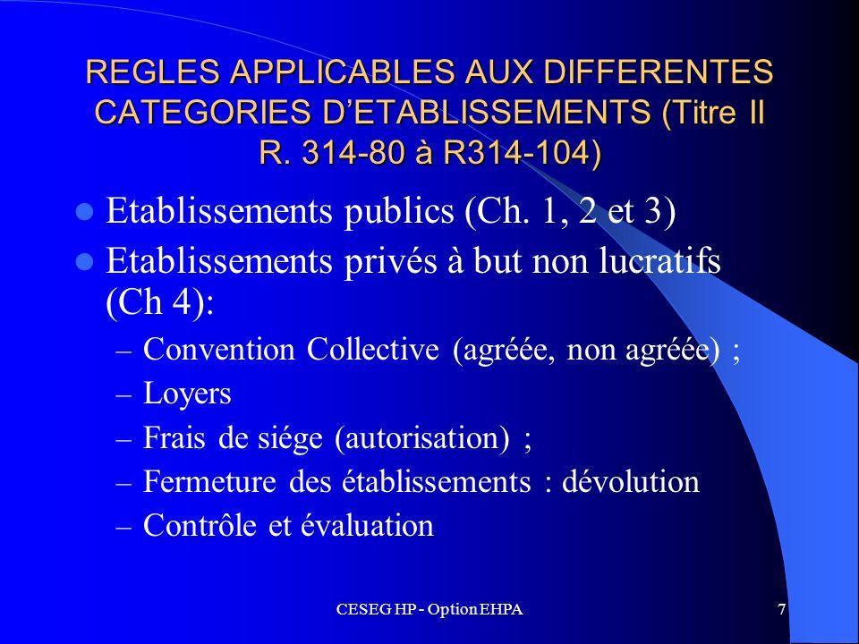 Etablissements publics (Ch. 1, 2 et 3)