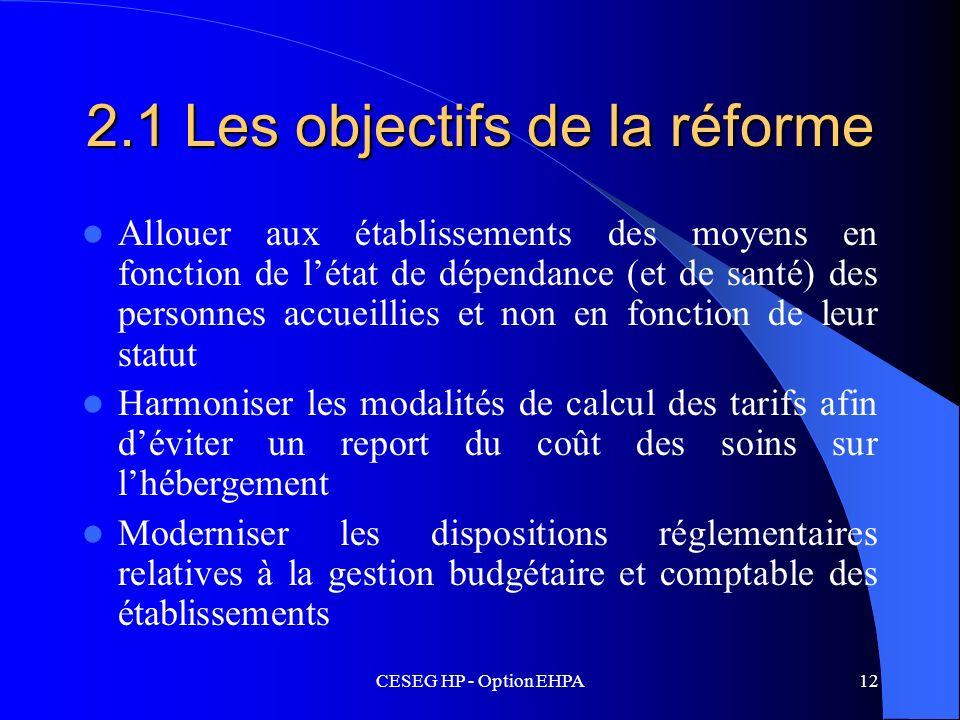 2.1 Les objectifs de la réforme