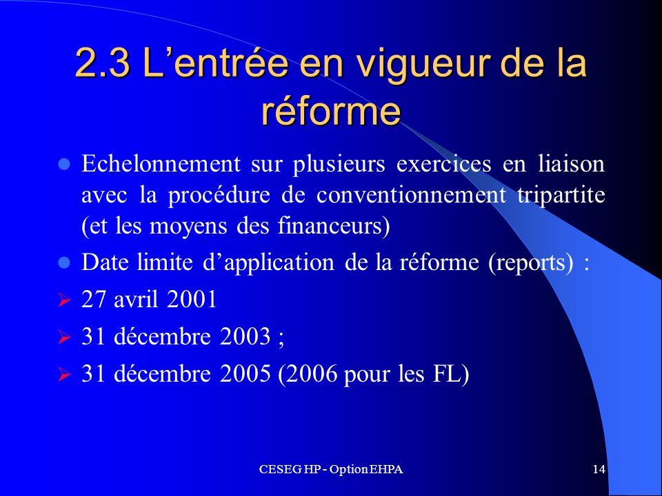 2.3 L'entrée en vigueur de la réforme