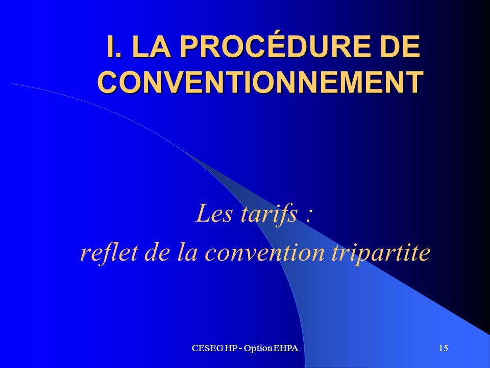 I. LA PROCÉDURE DE CONVENTIONNEMENT