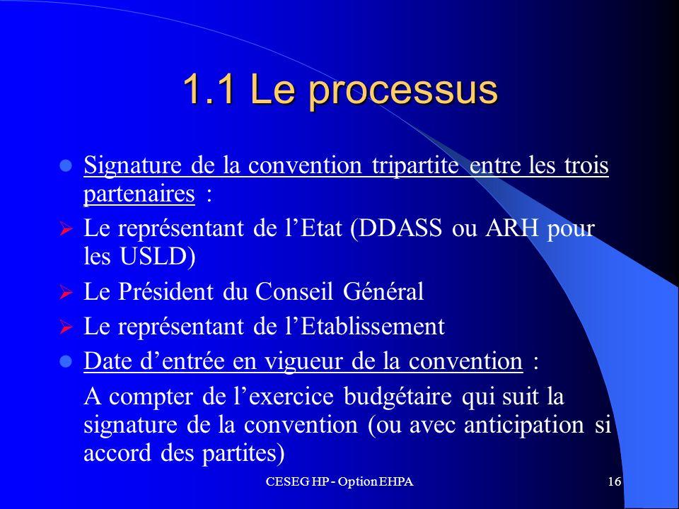 1.1 Le processusSignature de la convention tripartite entre les trois partenaires : Le représentant de l'Etat (DDASS ou ARH pour les USLD)