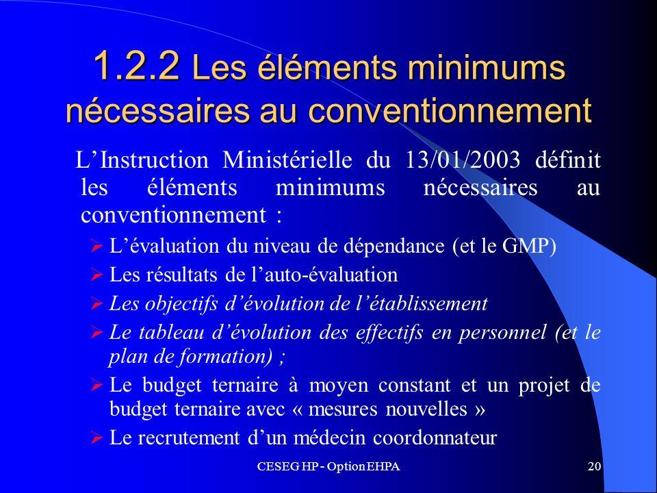 1.2.2 Les éléments minimums nécessaires au conventionnement