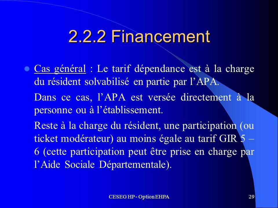 2.2.2 Financement Cas général : Le tarif dépendance est à la charge du résident solvabilisé en partie par l'APA.