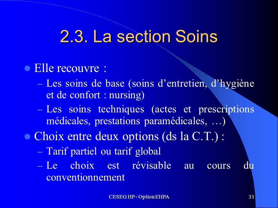 2.3. La section Soins Elle recouvre :