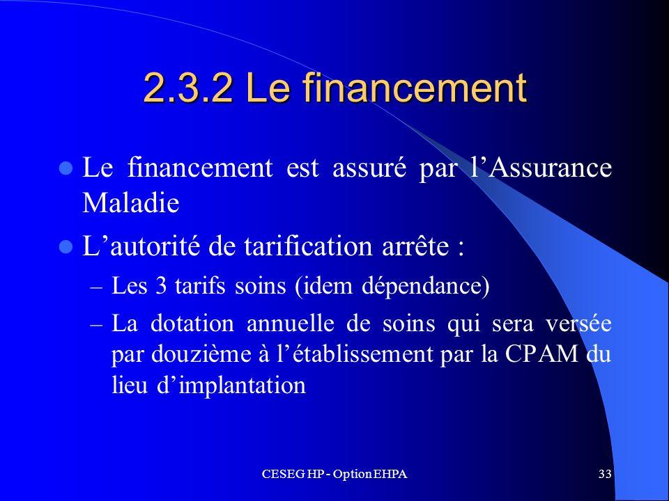 2.3.2 Le financement Le financement est assuré par l'Assurance Maladie