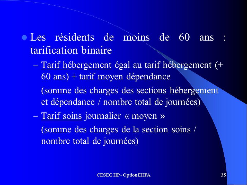 Les résidents de moins de 60 ans : tarification binaire