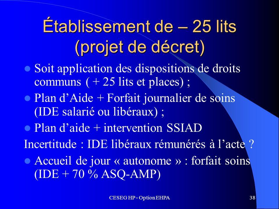 Établissement de – 25 lits (projet de décret)