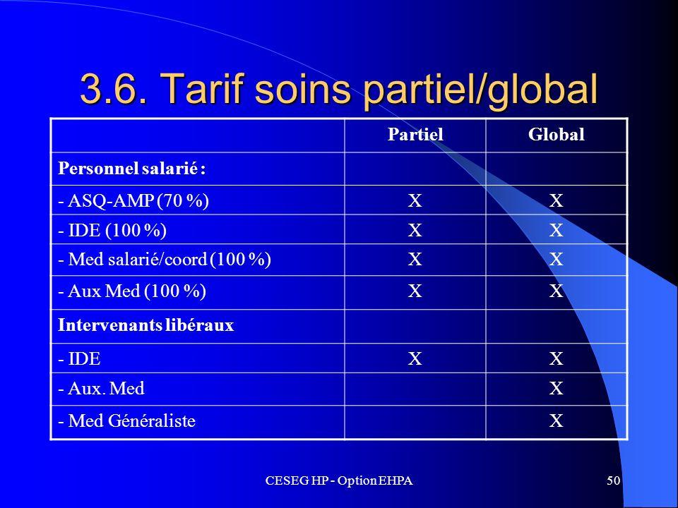 3.6. Tarif soins partiel/global