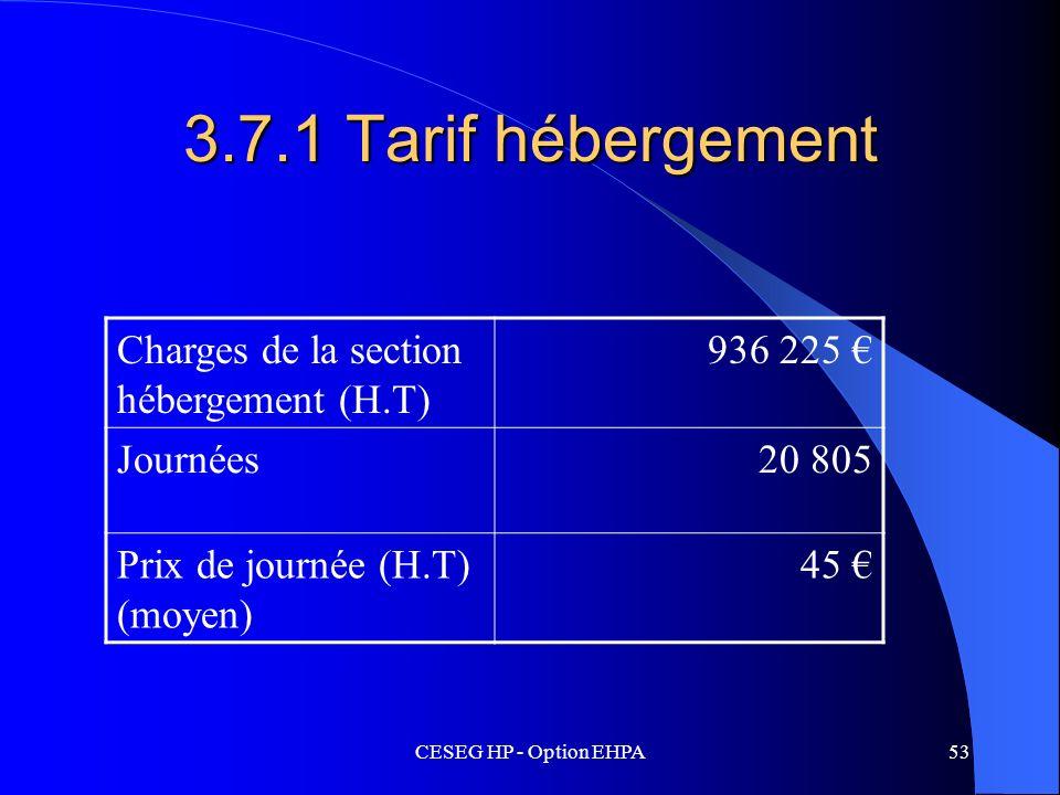 3.7.1 Tarif hébergement Charges de la section hébergement (H.T)