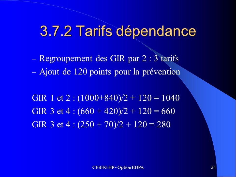 3.7.2 Tarifs dépendance Regroupement des GIR par 2 : 3 tarifs
