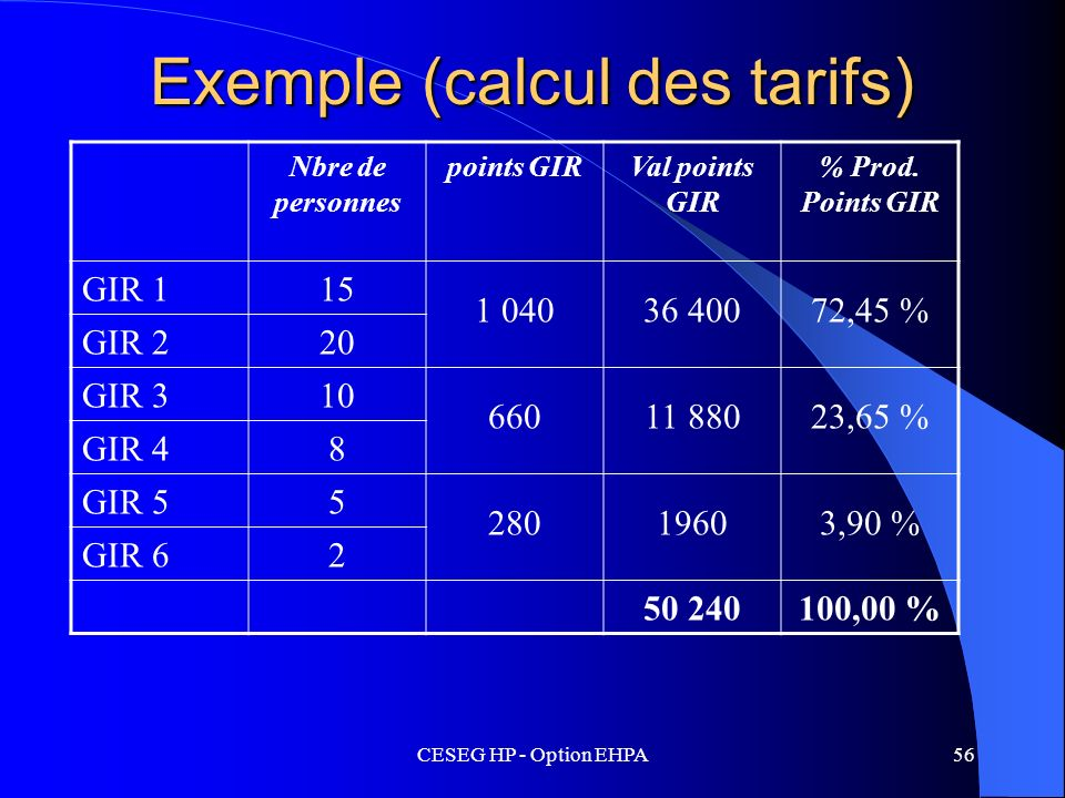 Exemple (calcul des tarifs)