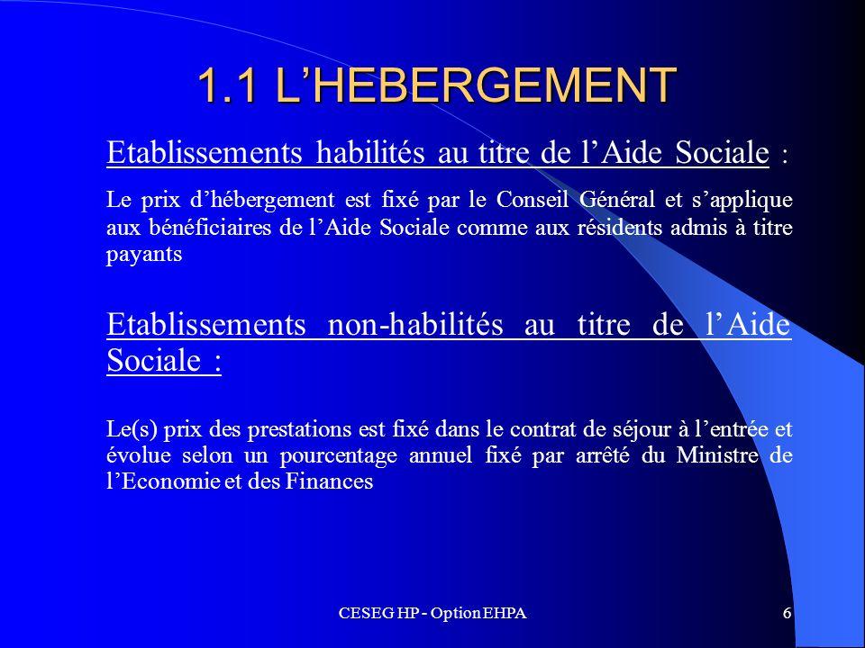 1.1 L'HEBERGEMENTEtablissements habilités au titre de l'Aide Sociale :
