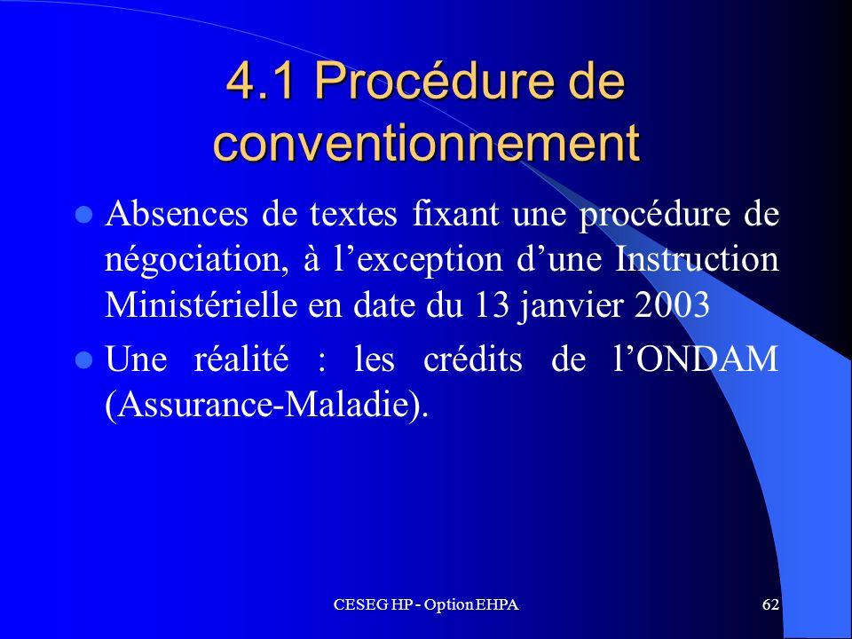 4.1 Procédure de conventionnement