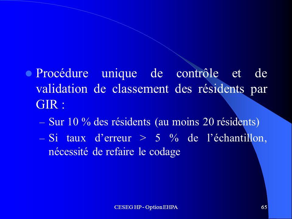 Procédure unique de contrôle et de validation de classement des résidents par GIR :