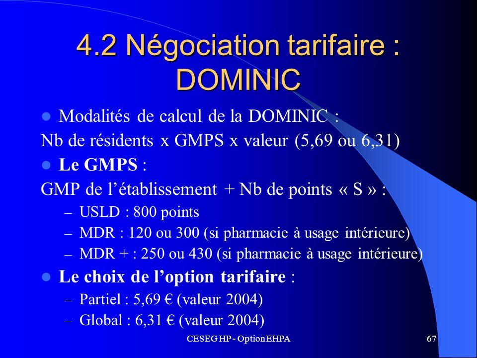 4.2 Négociation tarifaire : DOMINIC