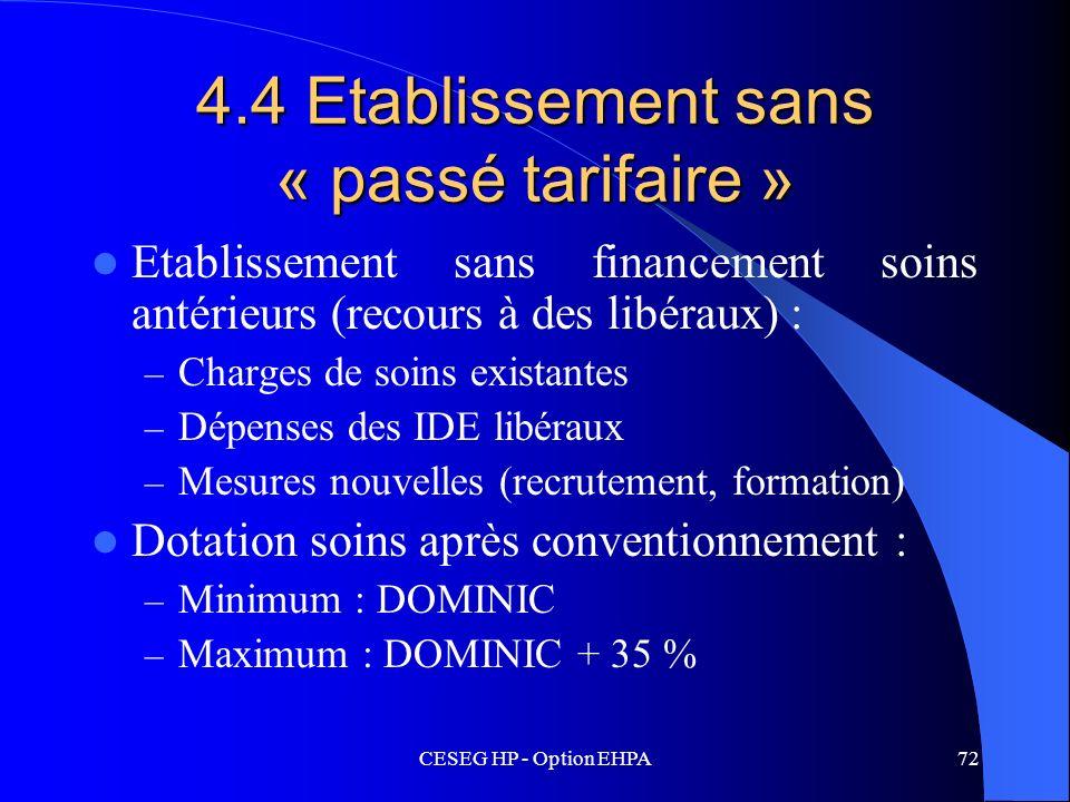 4.4 Etablissement sans « passé tarifaire »
