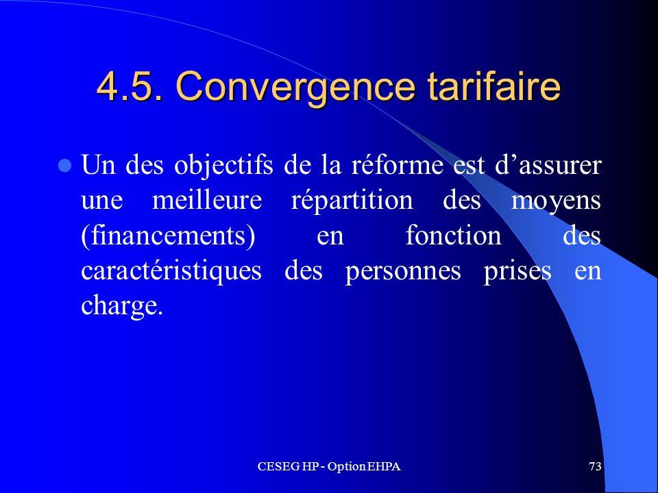 4.5. Convergence tarifaire
