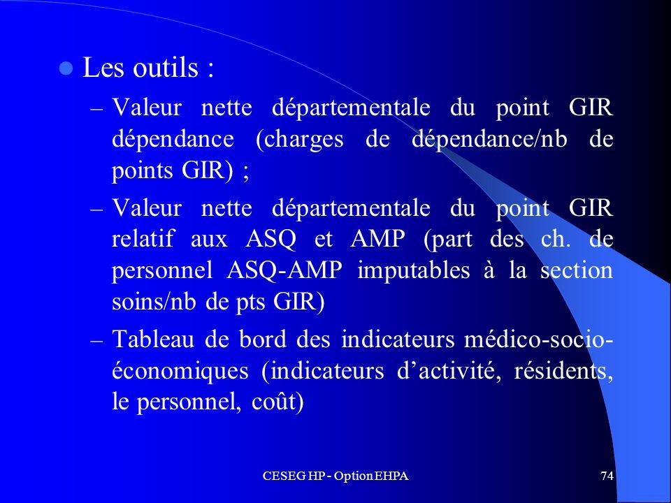 Les outils : Valeur nette départementale du point GIR dépendance (charges de dépendance/nb de points GIR) ;