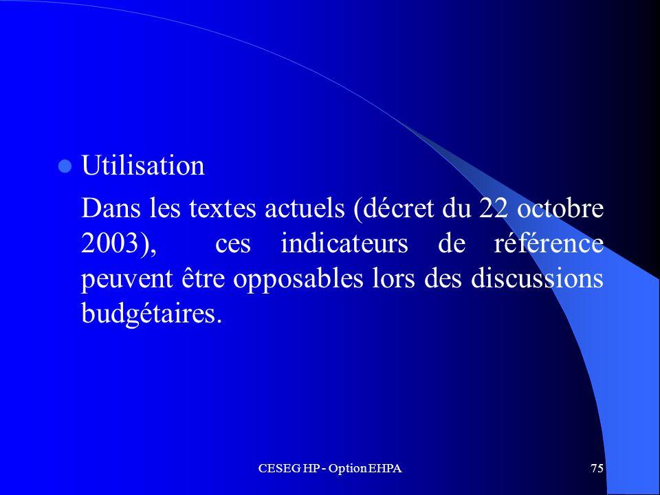 Utilisation
