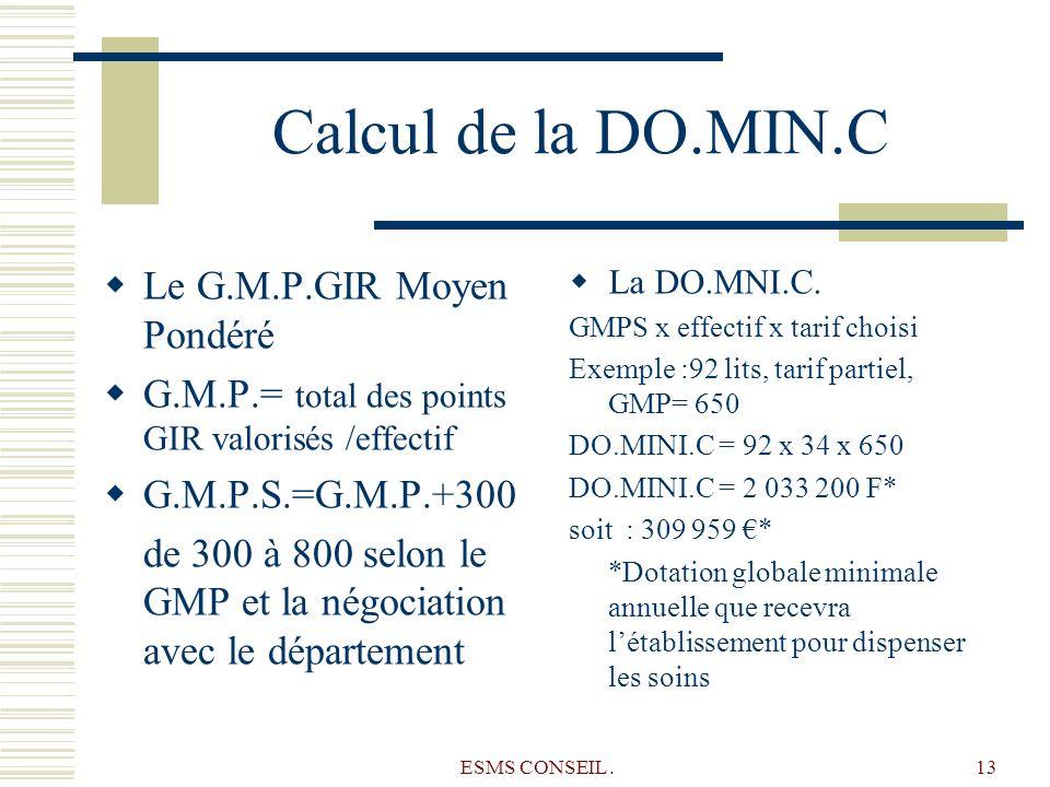 Calcul de la DO.MIN.C Le G.M.P.GIR Moyen Pondéré