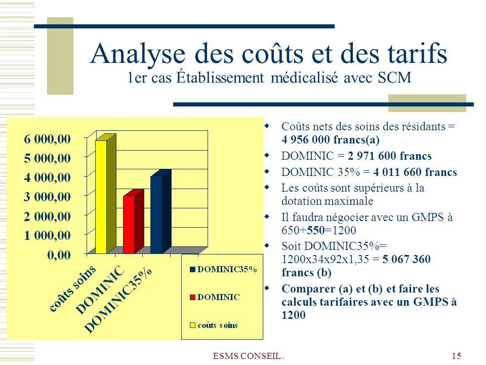 Analyse des coûts et des tarifs 1er cas Établissement médicalisé avec SCM