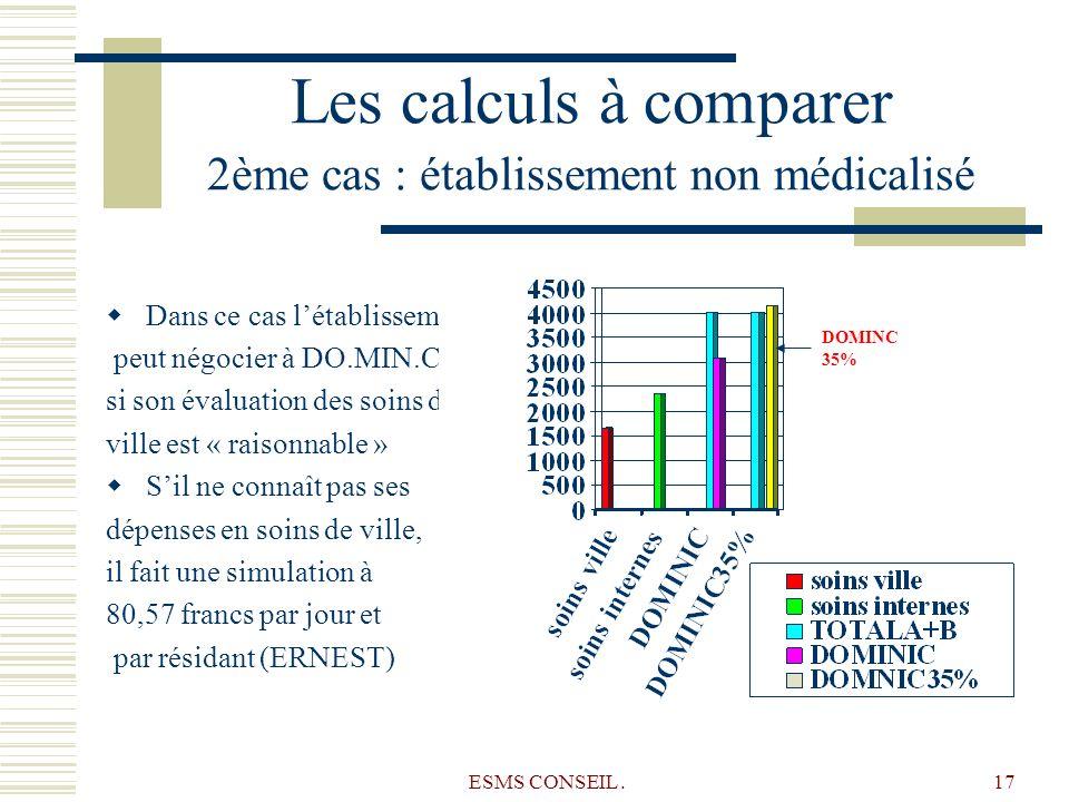 Les calculs à comparer 2ème cas : établissement non médicalisé