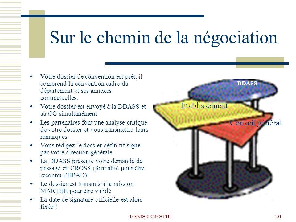 Sur le chemin de la négociation