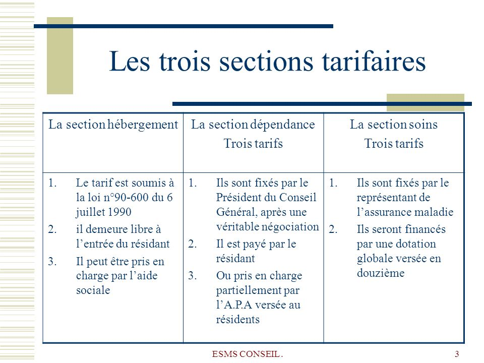 Les trois sections tarifaires