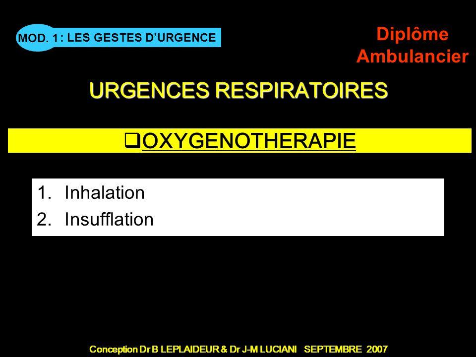 Inhalation Insufflation