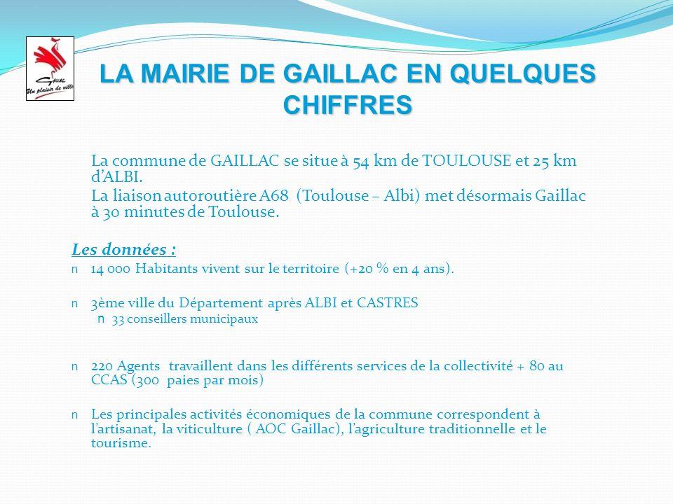 LA MAIRIE DE GAILLAC EN QUELQUES CHIFFRES