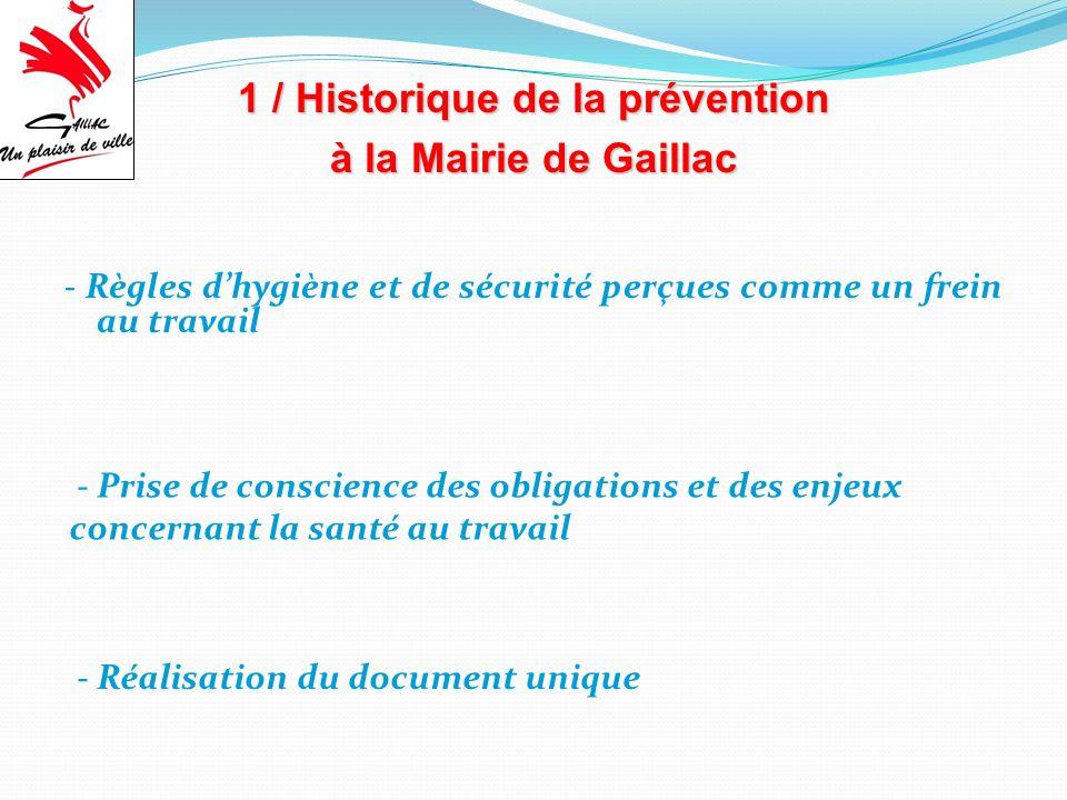 1 / Historique de la prévention