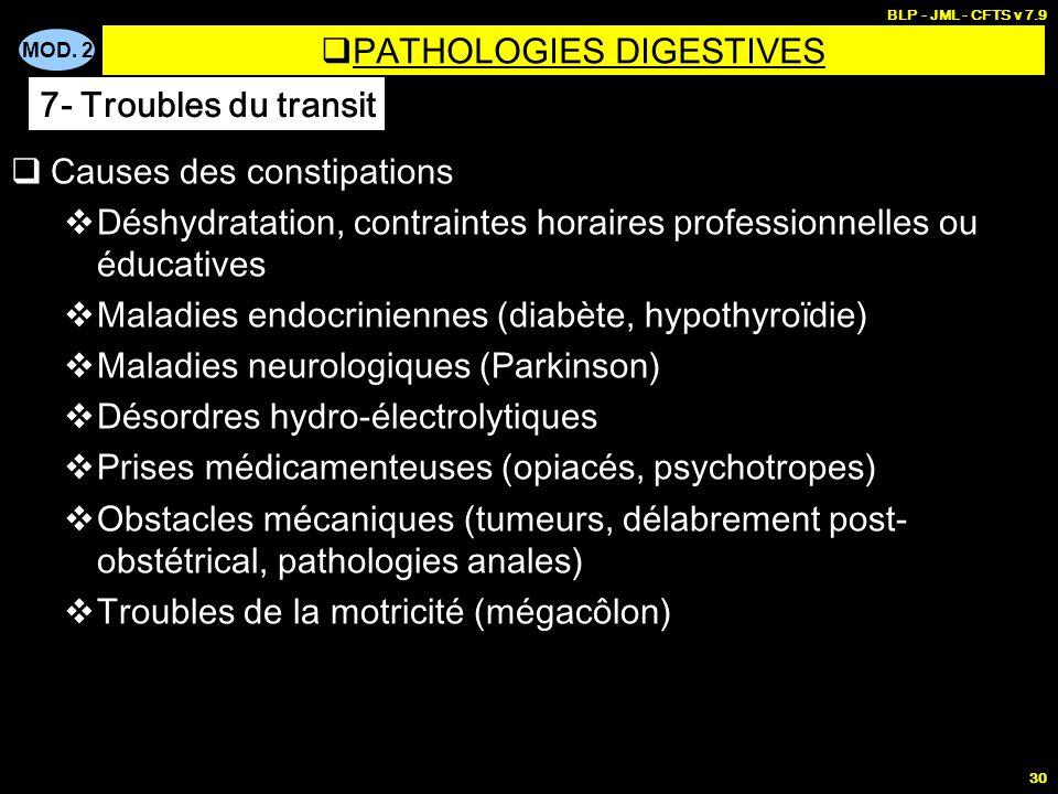 PATHOLOGIES DIGESTIVES