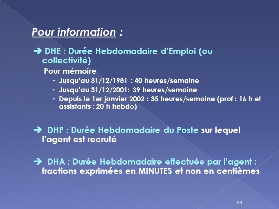 Pour information :  DHE : Durée Hebdomadaire d'Emploi (ou collectivité) Pour mémoire. Jusqu'au 31/12/1981 : 40 heures/semaine.