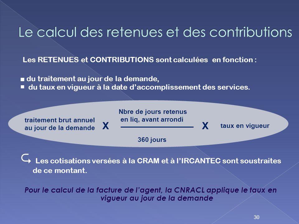 Le calcul des retenues et des contributions