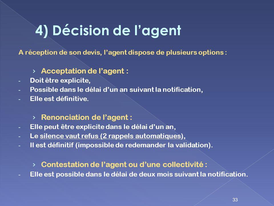 4) Décision de l'agent Acceptation de l'agent :