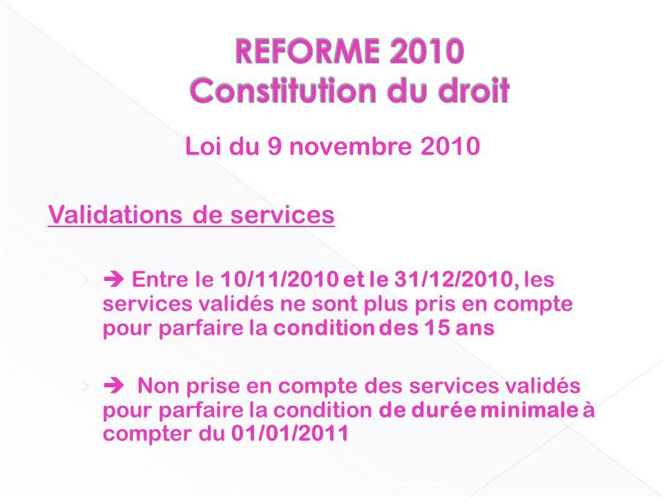 REFORME 2010 Constitution du droit
