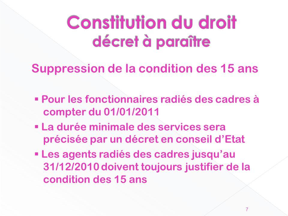 Constitution du droit décret à paraître