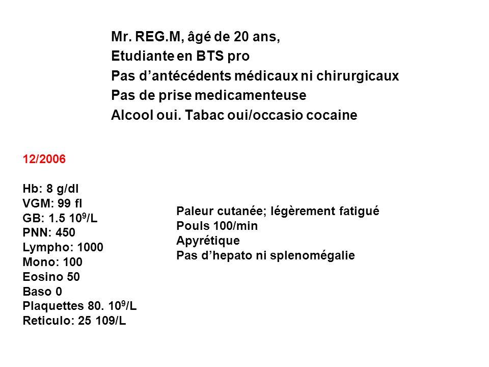 Pas d'antécédents médicaux ni chirurgicaux Pas de prise medicamenteuse