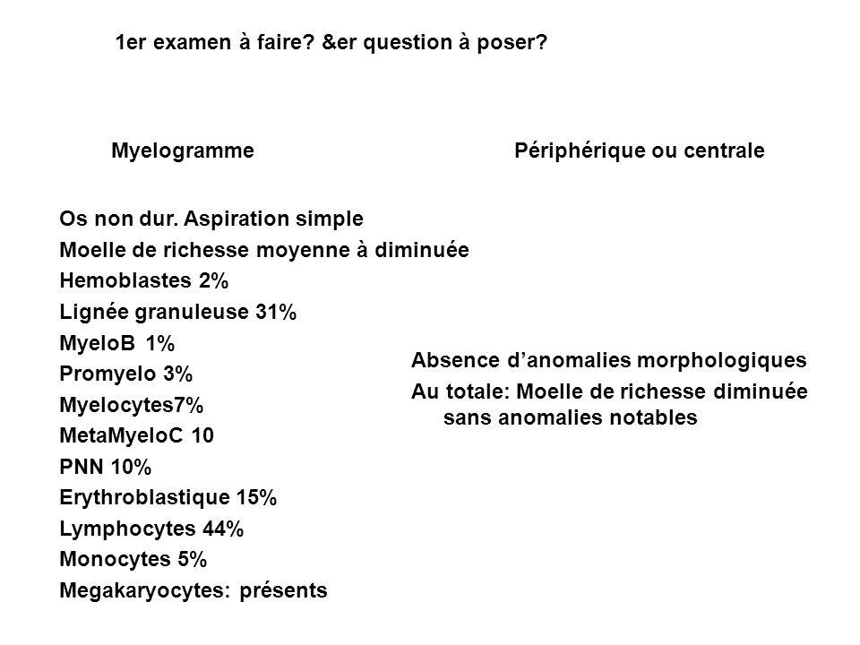 1er examen à faire &er question à poser Périphérique ou centrale
