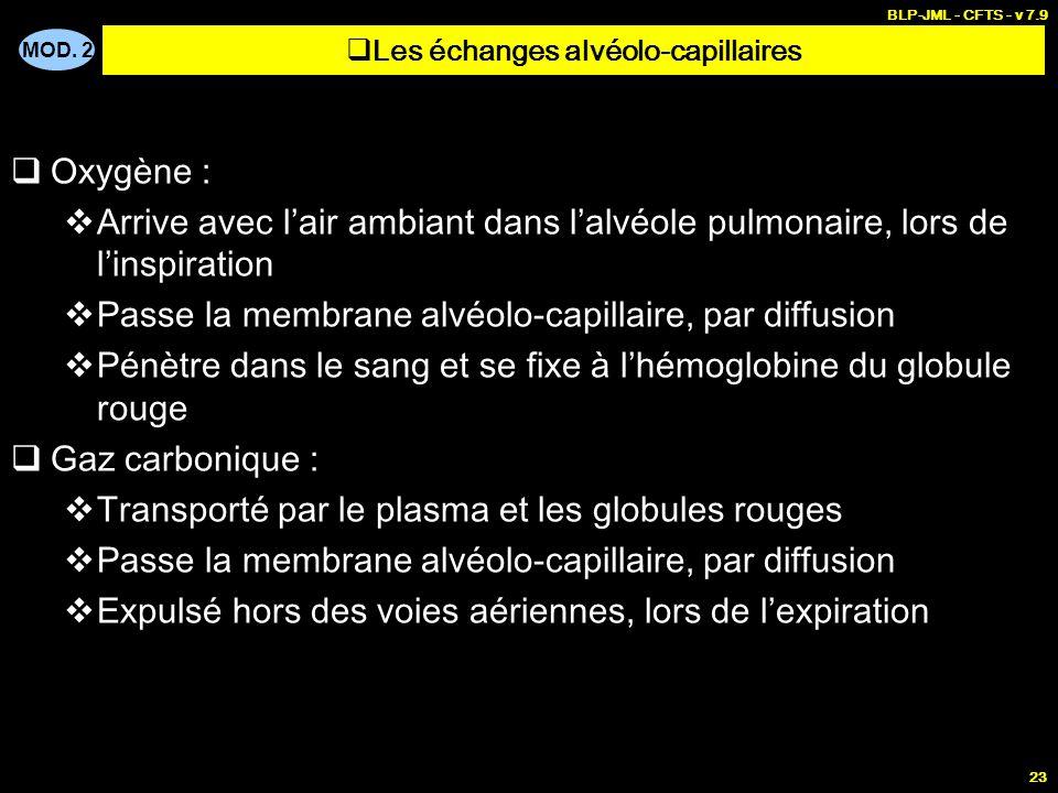 Les échanges alvéolo-capillaires