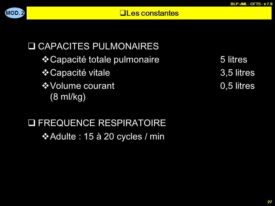 CAPACITES PULMONAIRES Capacité totale pulmonaire 5 litres