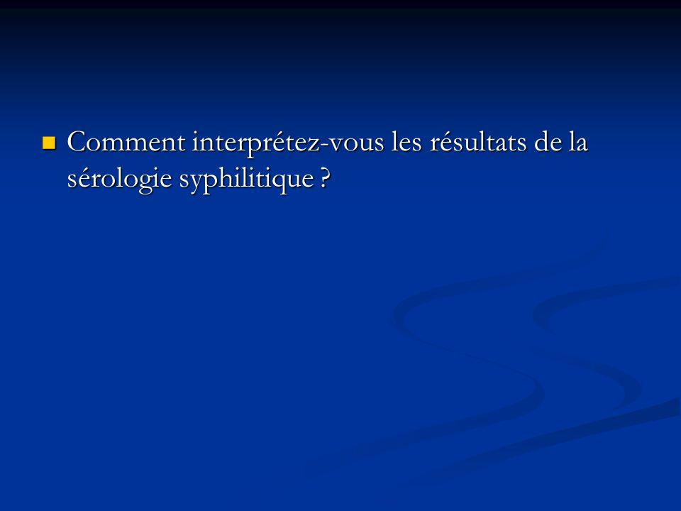 Comment interprétez-vous les résultats de la sérologie syphilitique