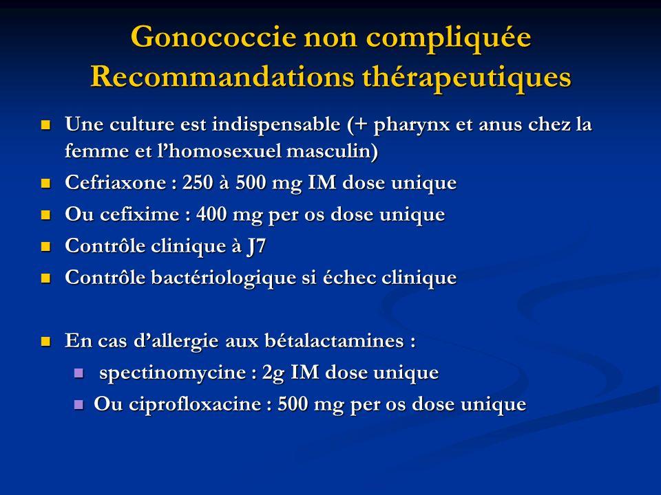Gonococcie non compliquée Recommandations thérapeutiques