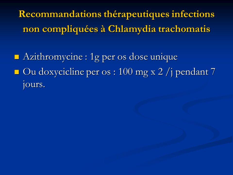 Recommandations thérapeutiques infections non compliquées à Chlamydia trachomatis