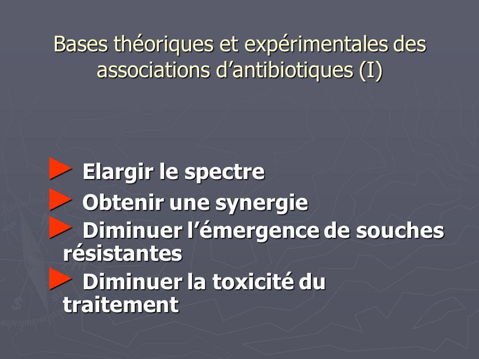 Bases théoriques et expérimentales des associations d'antibiotiques (I)