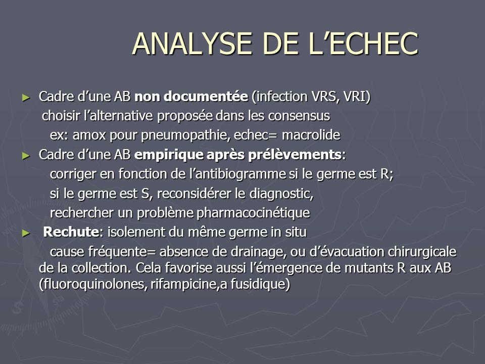 ANALYSE DE L'ECHEC Cadre d'une AB non documentée (infection VRS, VRI)