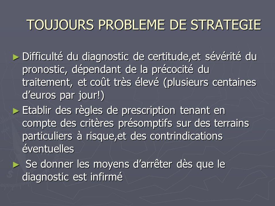 TOUJOURS PROBLEME DE STRATEGIE