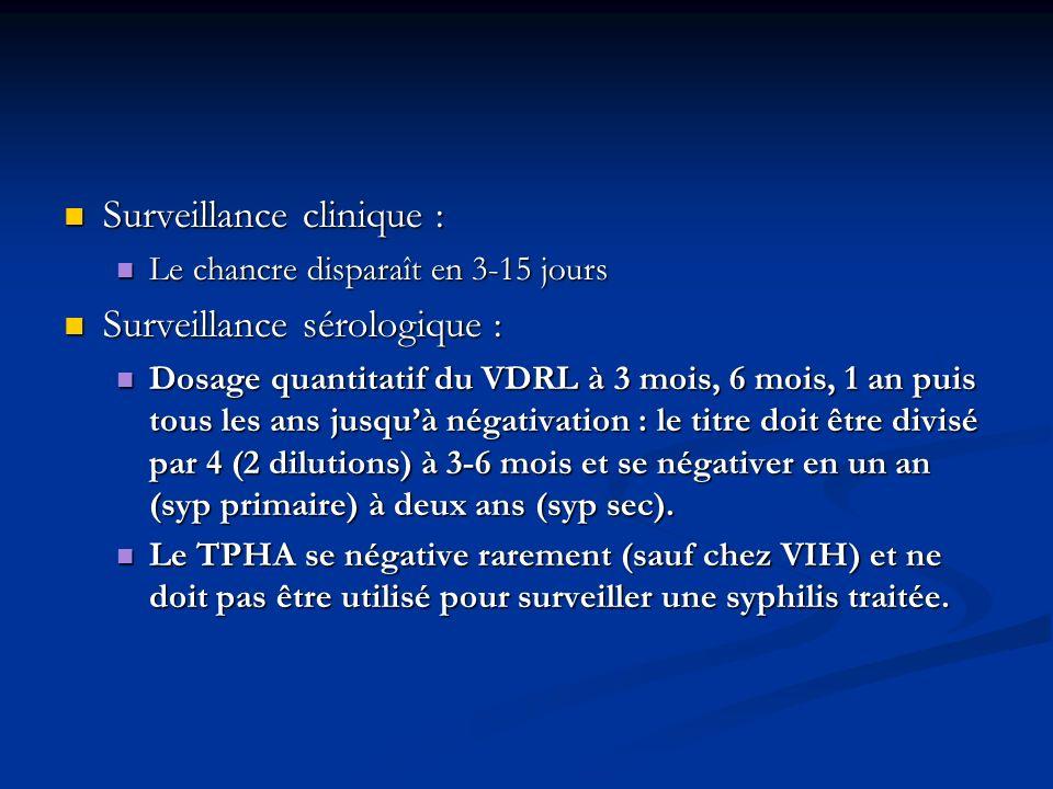 Surveillance clinique : Surveillance sérologique :