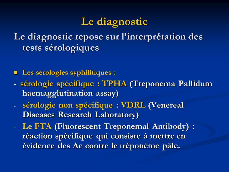 Le diagnostic Le diagnostic repose sur l'interprétation des tests sérologiques. Les sérologies syphilitiques :