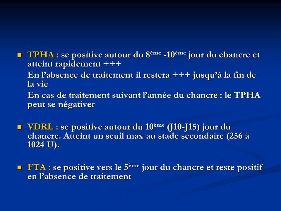 TPHA : se positive autour du 8ème -10ème jour du chancre et atteint rapidement +++